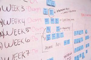 לימוד בניית אתרים - לימוד עצמי או קורס?
